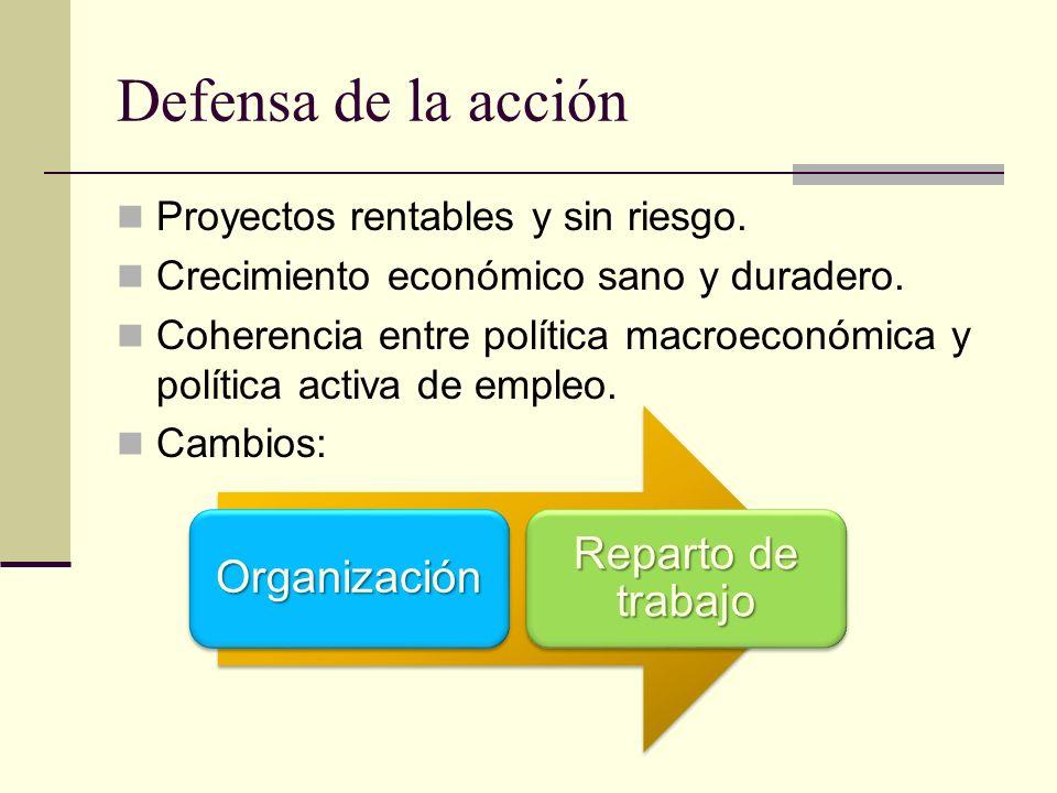 Defensa de la acción Proyectos rentables y sin riesgo. Crecimiento económico sano y duradero. Coherencia entre política macroeconómica y política acti