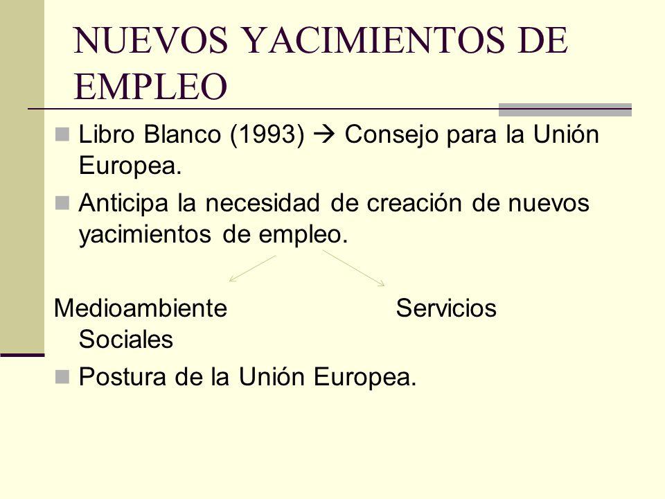 NUEVOS YACIMIENTOS DE EMPLEO Libro Blanco (1993) Consejo para la Unión Europea. Anticipa la necesidad de creación de nuevos yacimientos de empleo. Med