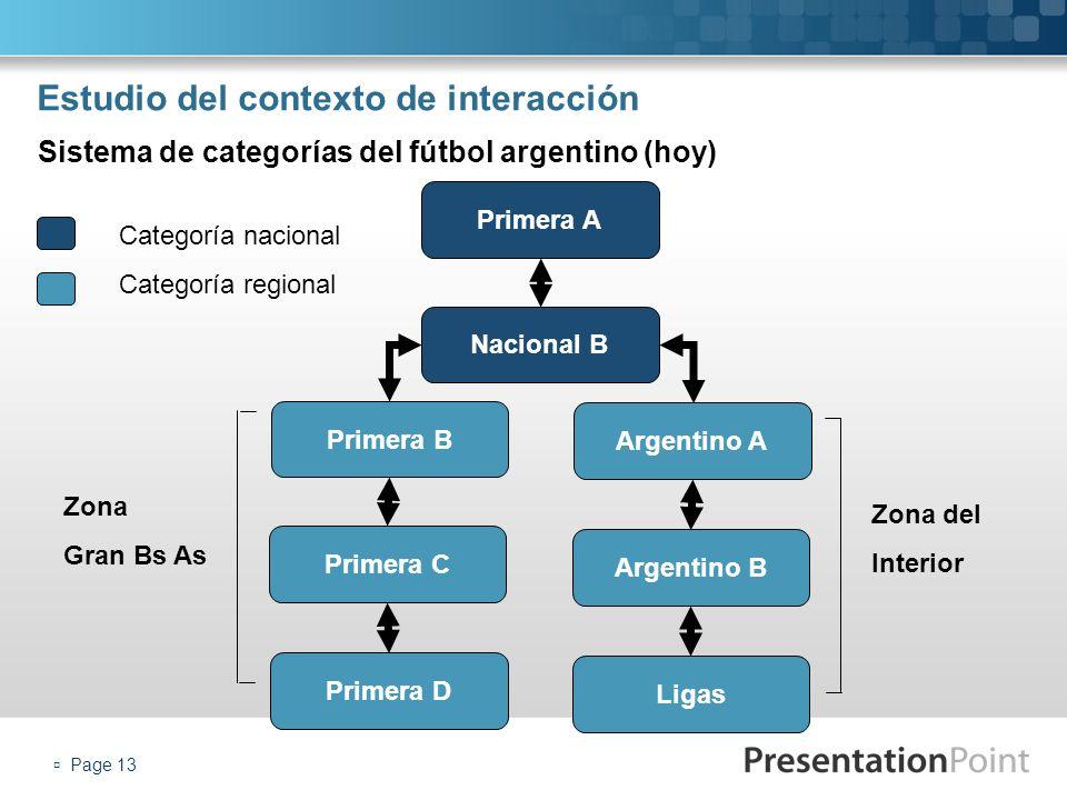 Page 13 Estudio del contexto de interacción Sistema de categorías del fútbol argentino (hoy) Primera A Nacional B Primera B Primera C Primera D Catego