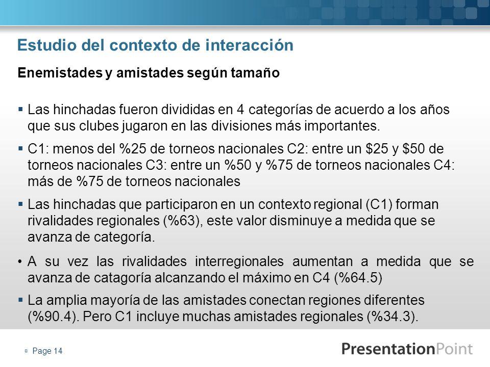 Page 14 Estudio del contexto de interacción Las hinchadas fueron divididas en 4 categorías de acuerdo a los años que sus clubes jugaron en las divisio