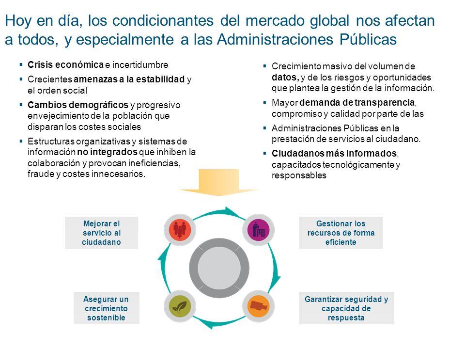 Mejorar el servicio al ciudadano Gestionar los recursos de forma eficiente Asegurar un crecimiento sostenible Garantizar seguridad y capacidad de resp