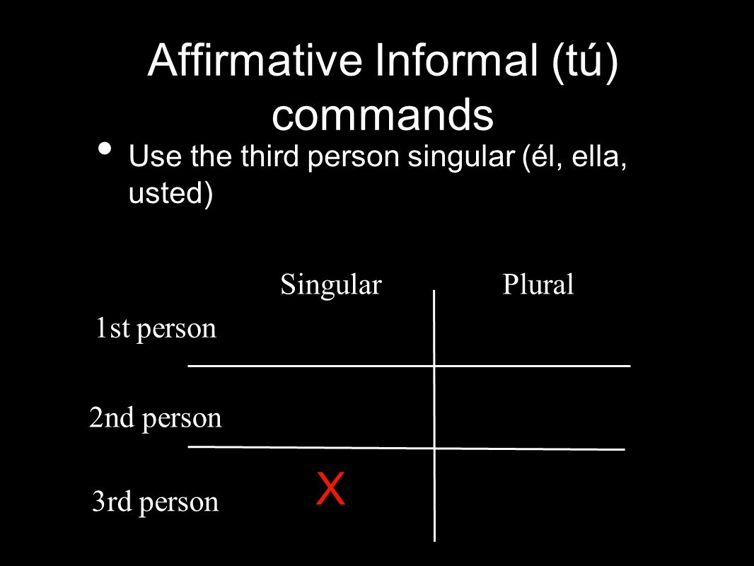 Affirmative Informal (tú) commands Use the third person singular (él, ella, usted) SingularPlural 1st person 2nd person 3rd person X