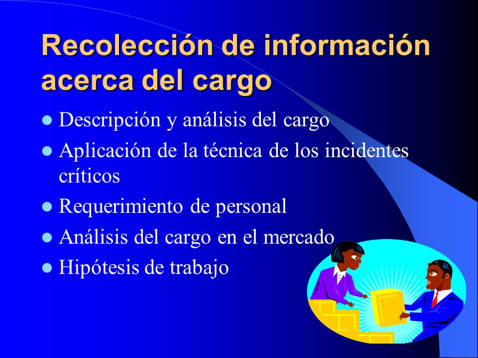 Recolección de información acerca del cargo Descripción y análisis del cargo Aplicación de la técnica de los incidentes críticos Requerimiento de pers