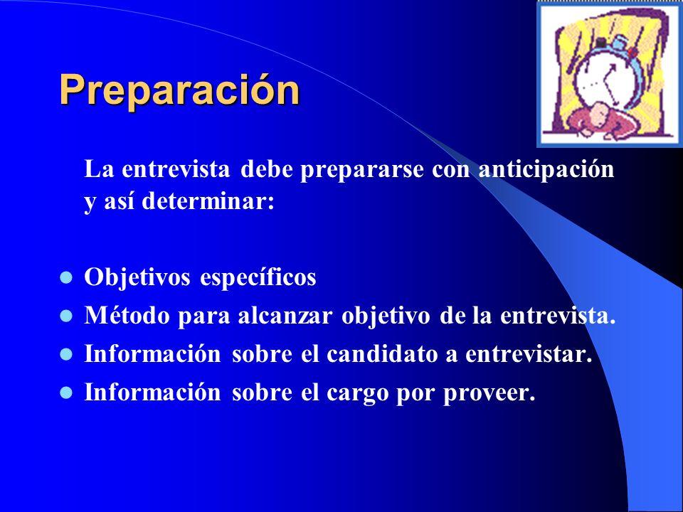 Preparación La entrevista debe prepararse con anticipación y así determinar: Objetivos específicos Método para alcanzar objetivo de la entrevista. Inf