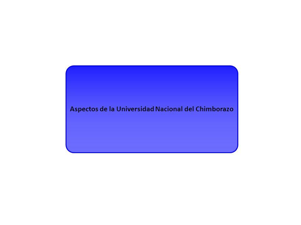 Aspectos de la Universidad Nacional del Chimborazo