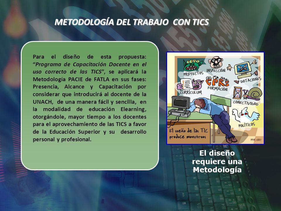 METODOLOGÍA Para el diseño de esta propuesta:Programa de Capacitación Docente en el uso correcto de las TICS, se aplicará la Metodología PACIE de FATL