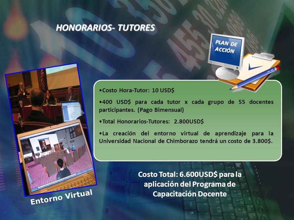HONORARIOS- TUTORES Costo Hora-Tutor: 10 USD$ 400 USD$ para cada tutor x cada grupo de 55 docentes participantes. (Pago Bimensual) Total Honorarios-Tu