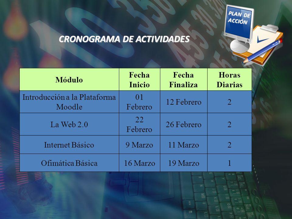 CRONOGRAMA DE ACTIVIDADES PLAN DE ACCIÓN PLAN DE ACCIÓN Módulo Fecha Inicio Fecha Finaliza Horas Diarias Introducción a la Plataforma Moodle 01 Febrer