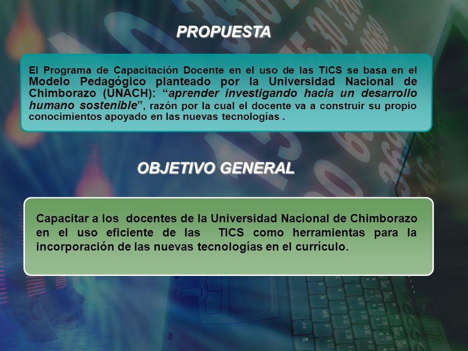 PROPUESTA El Programa de Capacitación Docente en el uso de las TICS se basa en el Modelo Pedagógico planteado por la Universidad Nacional de Chimborazo (UNACH): aprender investigando hacia un desarrollo humano sostenible, razón por la cual el docente va a construir su propio conocimientos apoyado en las nuevas tecnologías.