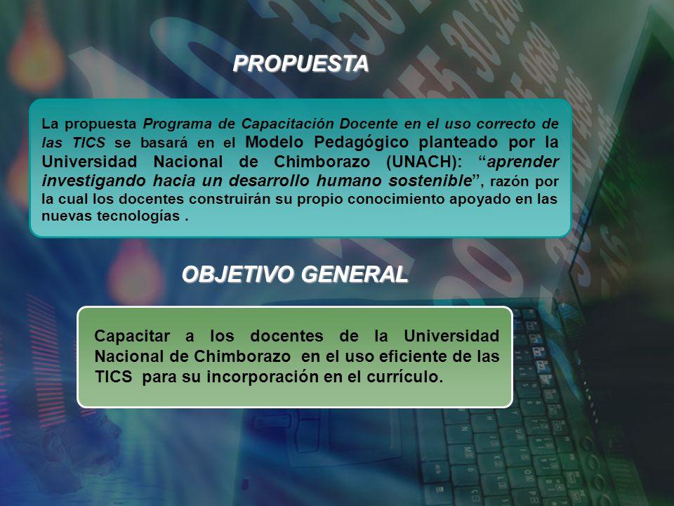 OBJETIVOS ESPECÍFICOS Los docentes de la Universidad Nacional de Chimborazo serán capaces de: 1.Adquirir nociones básicas en el uso de las Tecnologías de la Información y Comunicación (TICS).