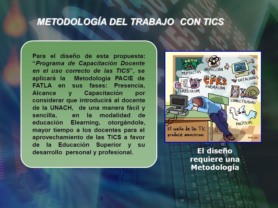 ESPECIFICACIONES DEL DISEÑO El Programa de Capacitación Docente en el uso correcto de las TICS para la Universidad Nacional de Chimborazo (UNACH) estará conformado por cursos virtuales o módulos de complejidad creciente.