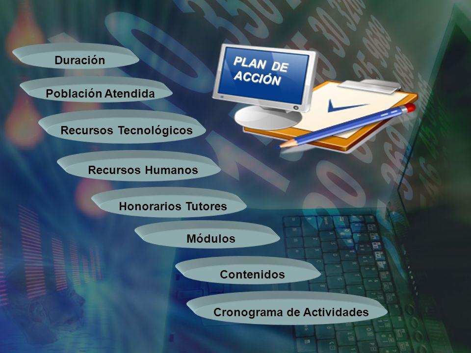 Duración Honorarios Tutores Recursos Humanos Recursos Tecnológicos Población Atendida Módulos Cronograma de Actividades Contenidos PLAN DE ACCIÓN PLAN