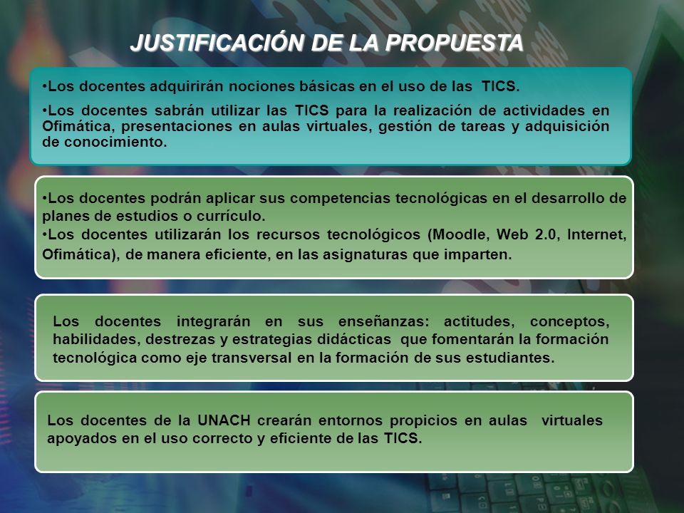 PRESENTACIÓN DE LA PROPUESTA Programa de Capacitación Docente en el uso correcto de las TICS El Grupo CATEP- Asesores, Capacitación Técnico-Pedagógica presenta la propuesta denominada Programa de Capacitación Docente en el uso correcto de las TICS para ser aplicada en la Universidad Nacional de Chimborazo (UNACH).