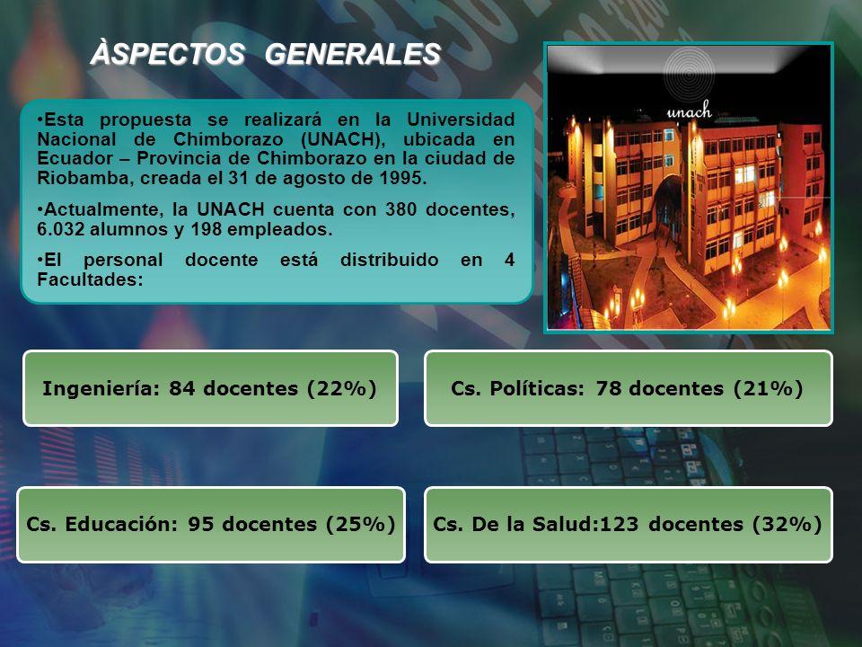ÀSPECTOS GENERALES Esta propuesta se realizará en la Universidad Nacional de Chimborazo (UNACH), ubicada en Ecuador – Provincia de Chimborazo en la ciudad de Riobamba, creada el 31 de agosto de 1995.
