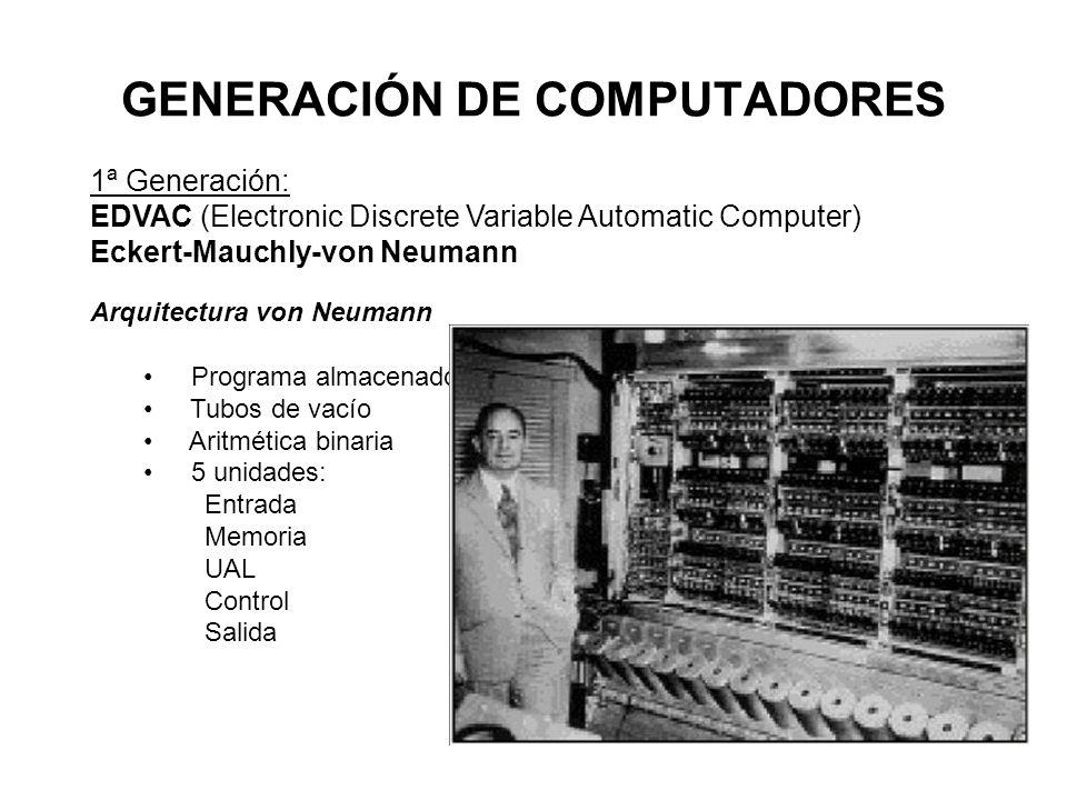 GENERACIÓN DE COMPUTADORES Arquitectura von Neumann Programa almacenado Tubos de vacío Aritmética binaria 5 unidades: Entrada Memoria UAL Control Salida 1ª Generación: EDVAC (Electronic Discrete Variable Automatic Computer) Eckert-Mauchly-von Neumann