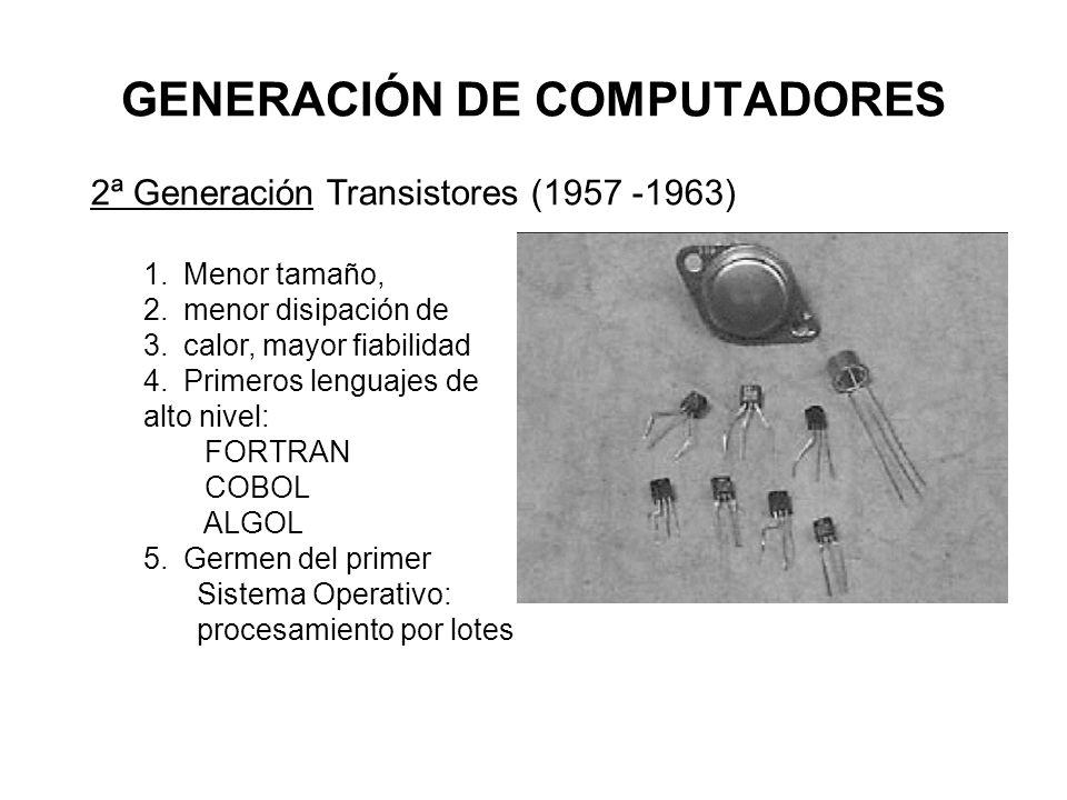 GENERACIÓN DE COMPUTADORES 2ª Generación Transistores (1957 -1963) 1.Menor tamaño, 2.menor disipación de 3.calor, mayor fiabilidad 4.Primeros lenguajes de alto nivel: FORTRAN COBOL ALGOL 5.Germen del primer Sistema Operativo: procesamiento por lotes