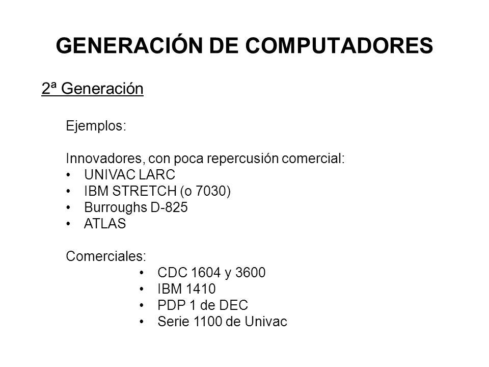 GENERACIÓN DE COMPUTADORES 2ª Generación Ejemplos: Innovadores, con poca repercusión comercial: UNIVAC LARC IBM STRETCH (o 7030) Burroughs D-825 ATLAS Comerciales: CDC 1604 y 3600 IBM 1410 PDP 1 de DEC Serie 1100 de Univac