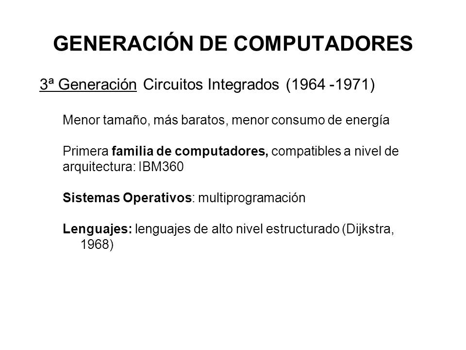 GENERACIÓN DE COMPUTADORES 3ª Generación Circuitos Integrados (1964 -1971) Menor tamaño, más baratos, menor consumo de energía Primera familia de computadores, compatibles a nivel de arquitectura: IBM360 Sistemas Operativos: multiprogramación Lenguajes: lenguajes de alto nivel estructurado (Dijkstra, 1968)