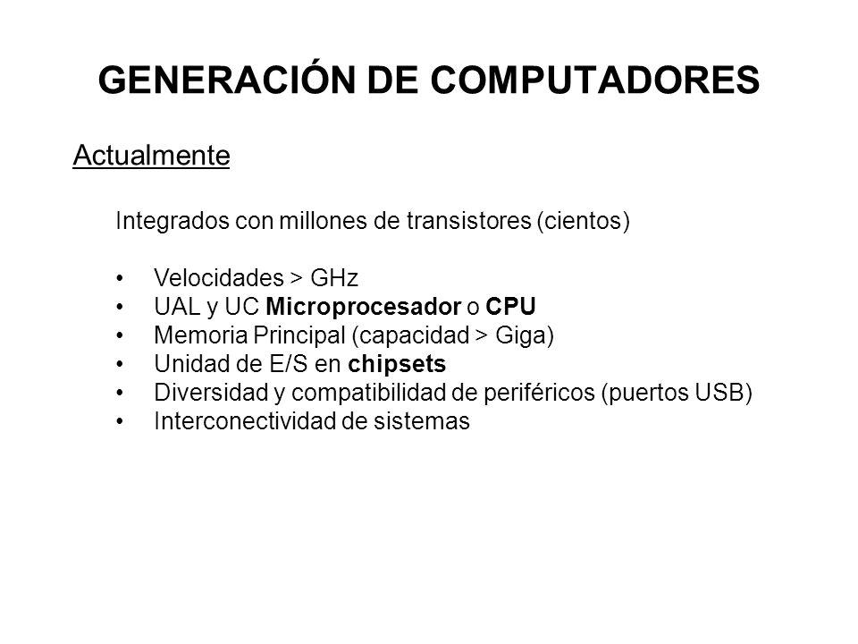 GENERACIÓN DE COMPUTADORES Actualmente Integrados con millones de transistores (cientos) Velocidades > GHz UAL y UC Microprocesador o CPU Memoria Principal (capacidad > Giga) Unidad de E/S en chipsets Diversidad y compatibilidad de periféricos (puertos USB) Interconectividad de sistemas