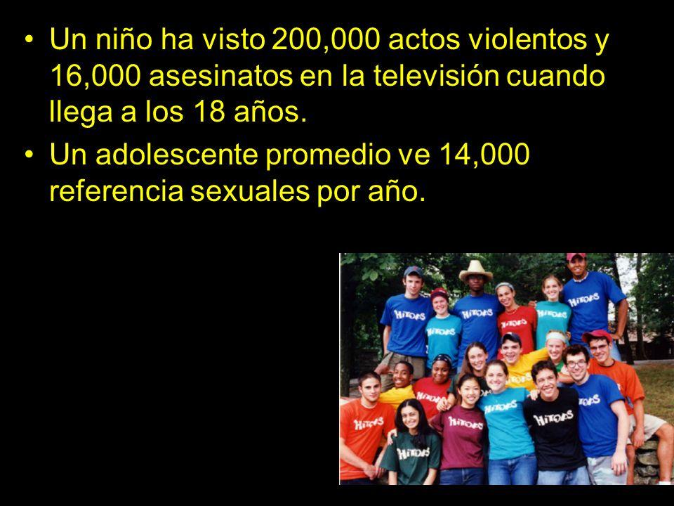 Un niño ha visto 200,000 actos violentos y 16,000 asesinatos en la televisión cuando llega a los 18 años. Un adolescente promedio ve 14,000 referencia