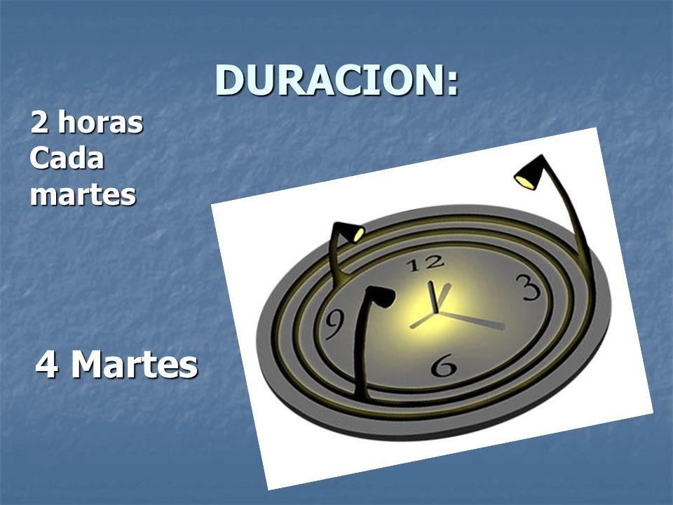 DURACION: 2 horas Cadamartes 4 Martes