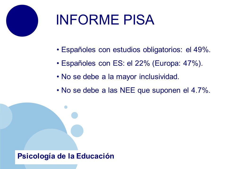 www.company.com Psicología de la Educación INFORME PISA Españoles con estudios obligatorios: el 49%.