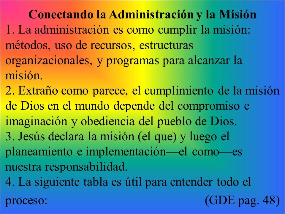 Conectando la Administración y la Misión 1. La administración es como cumplir la misión: métodos, uso de recursos, estructuras organizacionales, y pro