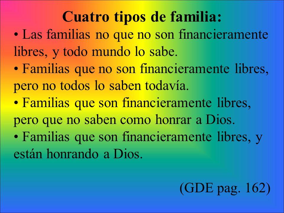 Cuatro tipos de familia: Las familias no que no son financieramente libres, y todo mundo lo sabe. Familias que no son financieramente libres, pero no