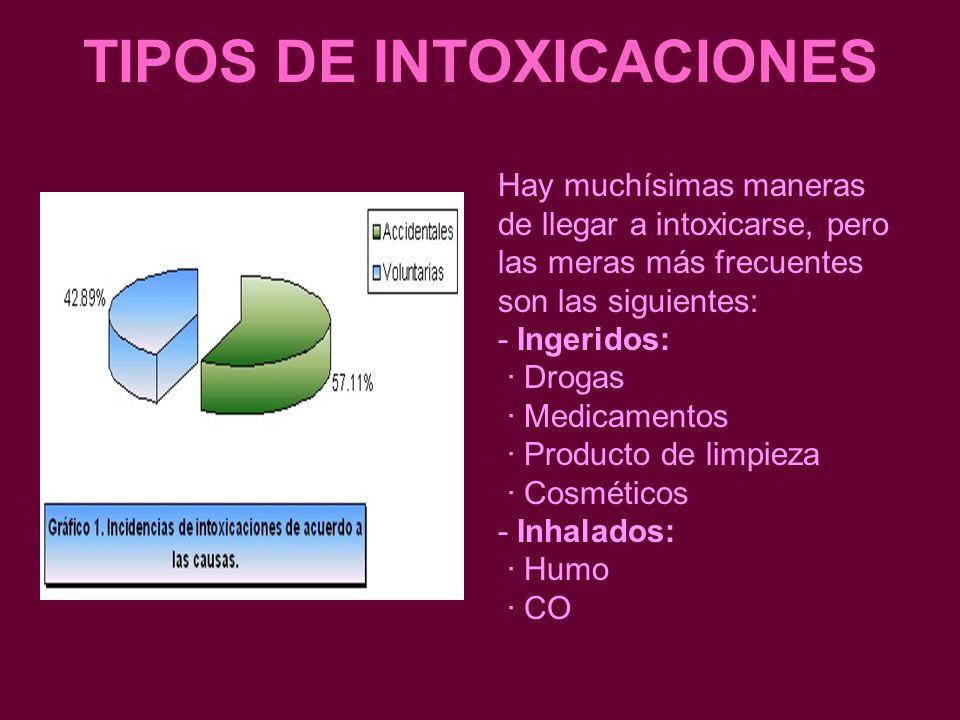 TIPOS DE INTOXICACIONES Hay muchísimas maneras de llegar a intoxicarse, pero las meras más frecuentes son las siguientes: - Ingeridos: · Drogas · Medi