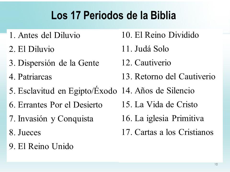 10 Los 17 Periodos de la Biblia 1. Antes del Diluvio 2. El Diluvio 3. Dispersión de la Gente 4. Patriarcas 5. Esclavitud en Egipto/Éxodo 6. Errantes P