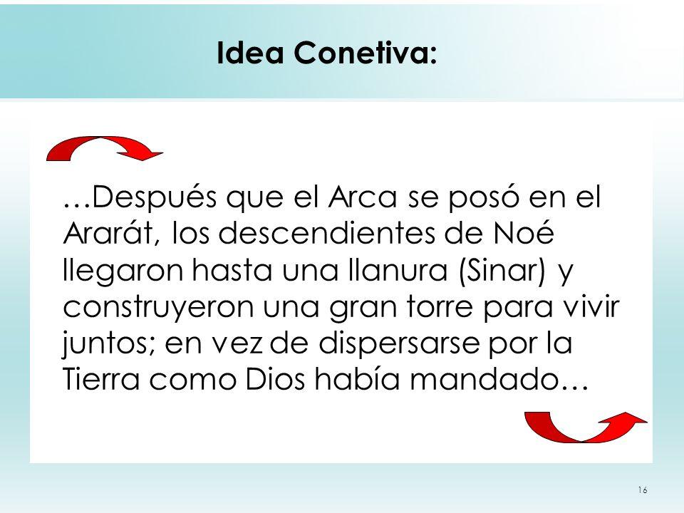 16 Idea Conetiva: …Después que el Arca se posó en el Ararát, los descendientes de Noé llegaron hasta una llanura (Sinar) y construyeron una gran torre