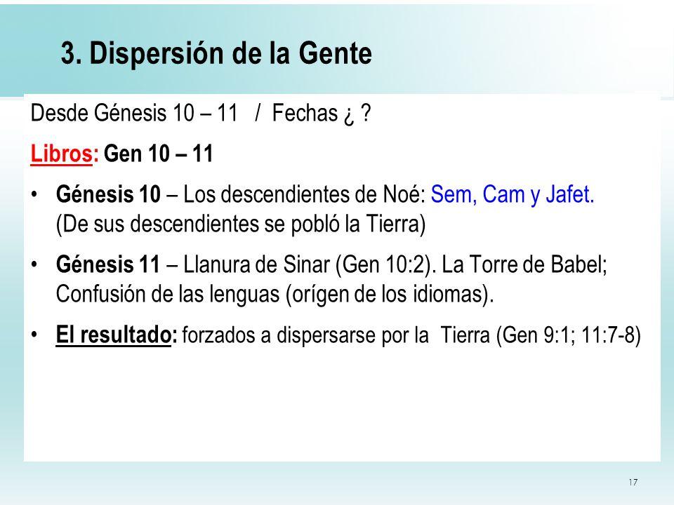 17 3. Dispersión de la Gente Desde Génesis 10 – 11 / Fechas ¿ ? Libros: Gen 10 – 11 Génesis 10 – Los descendientes de Noé: Sem, Cam y Jafet. (De sus d
