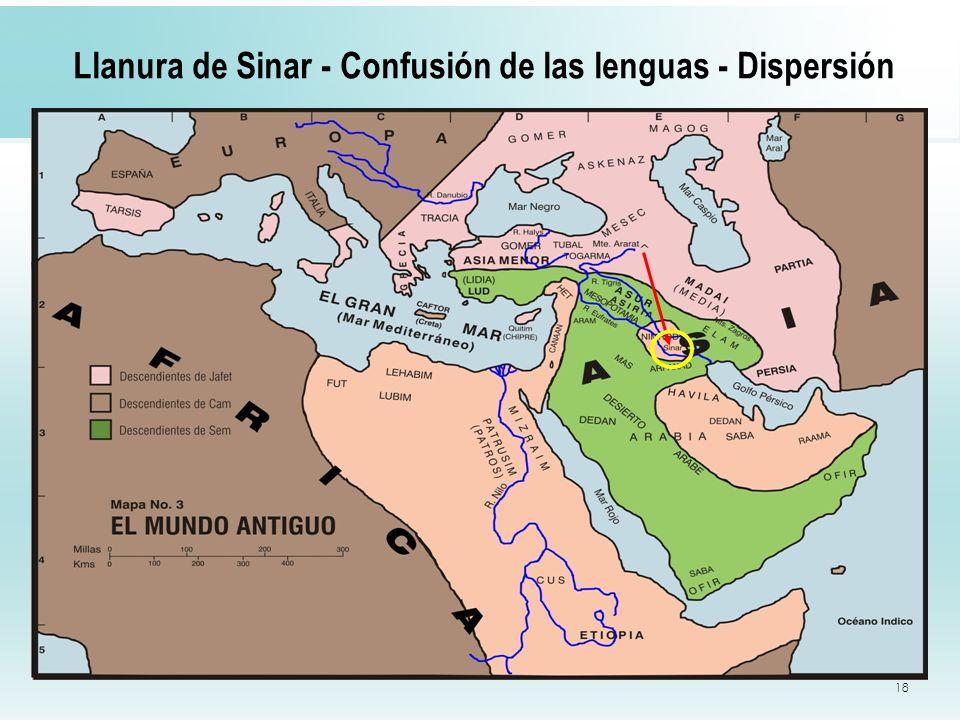 18 Llanura de Sinar - Confusión de las lenguas - Dispersión