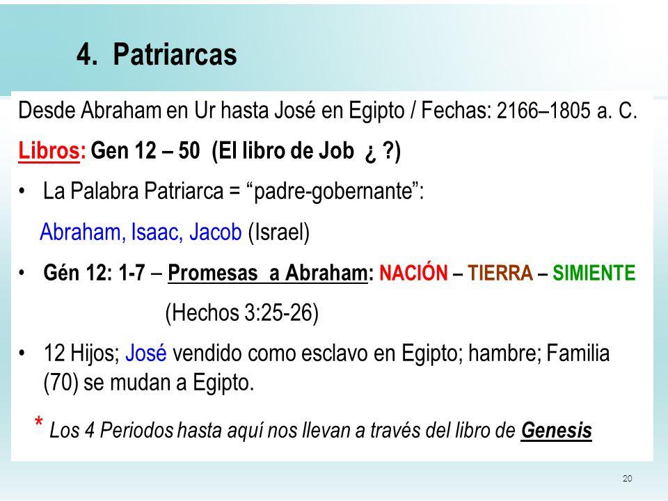 20 4. Patriarcas Desde Abraham en Ur hasta José en Egipto / Fechas: 2166–1805 a. C. Libros: Gen 12 – 50 (El libro de Job ¿ ?) La Palabra Patriarca = p