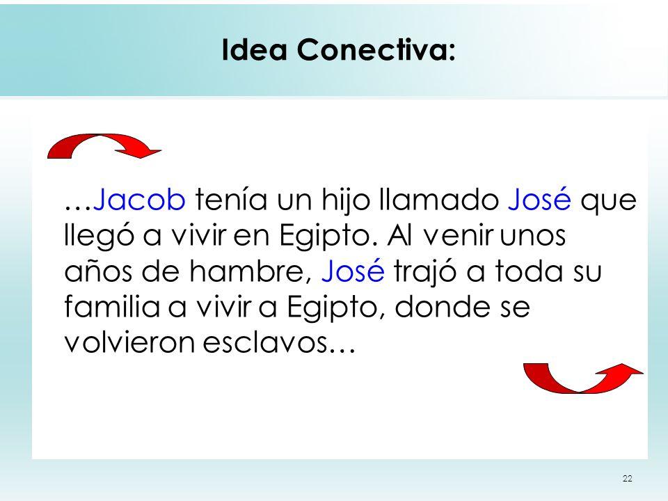 22 Idea Conectiva: …Jacob tenía un hijo llamado José que llegó a vivir en Egipto. Al venir unos años de hambre, José trajó a toda su familia a vivir a