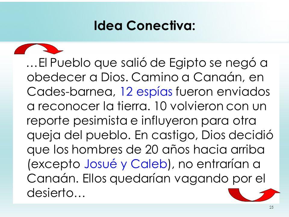 25 Idea Conectiva: …El Pueblo que salió de Egipto se negó a obedecer a Dios. Camino a Canaán, en Cades-barnea, 12 espías fueron enviados a reconocer l