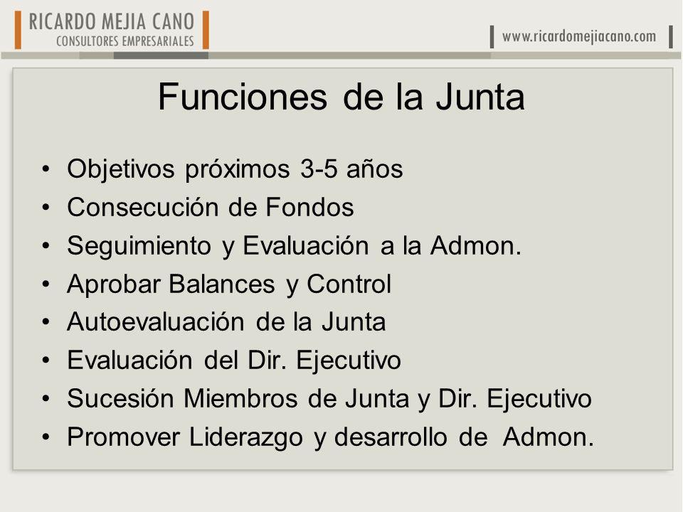 Autoevaluación de la Junta PreguntaSiNo ¿Tiene la Junta definidas las calificaciones que deben tener los miembros de junta y el Director Ejecutivo.