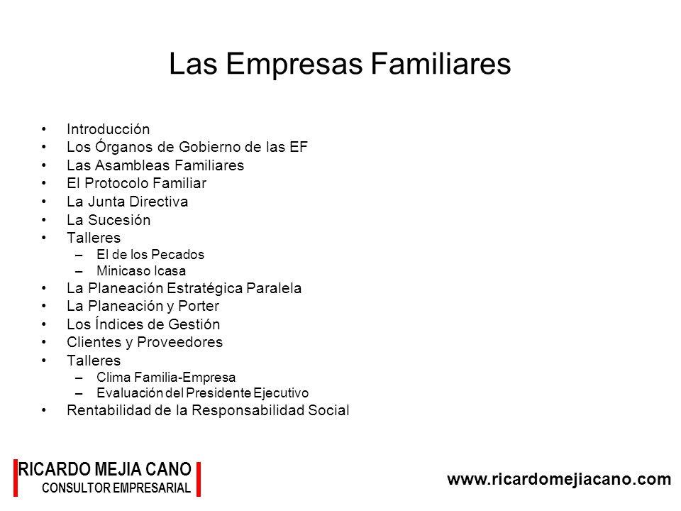 www.ricardomejiacano.com RICARDO MEJIA CANO CONSULTOR EMPRESARIAL 1.Control: Establecer como se tomarán las decisiones en la Familia 2.Carreras: Programar el Desarrollo Profesional de los Hijos de acuerdo a sus aspiraciones.
