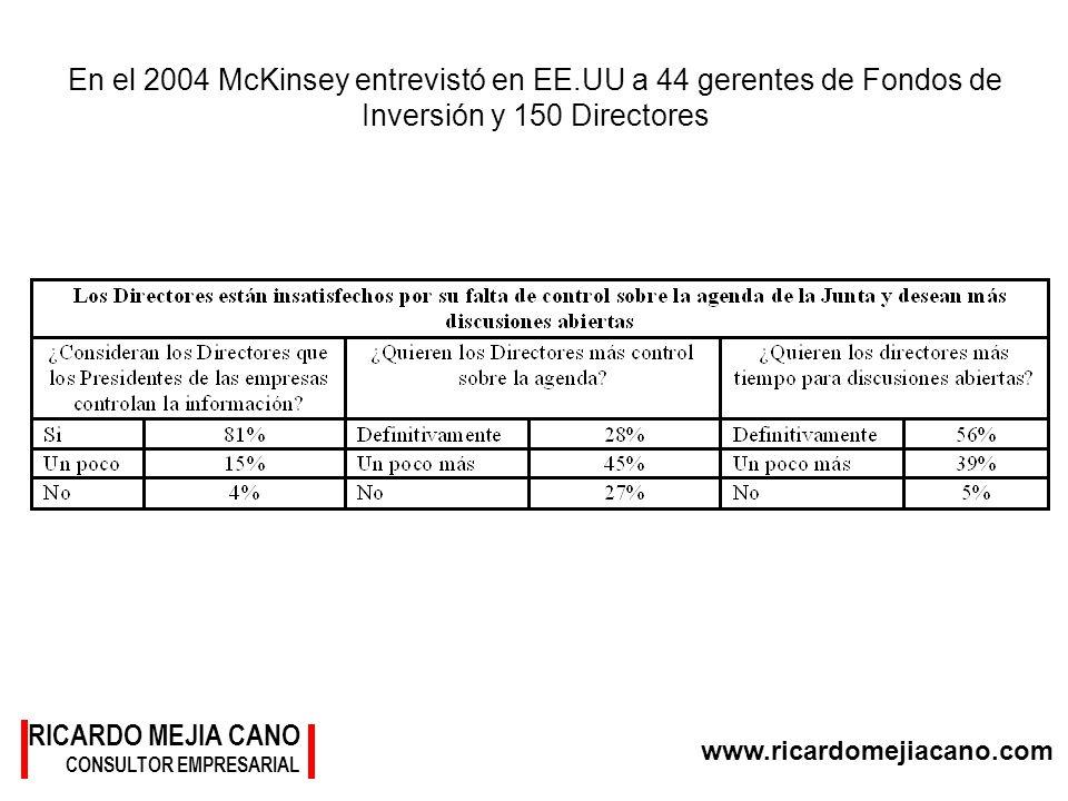 www.ricardomejiacano.com RICARDO MEJIA CANO CONSULTOR EMPRESARIAL En el 2004 McKinsey entrevistó en EE.UU a 44 gerentes de Fondos de Inversión y 150 D