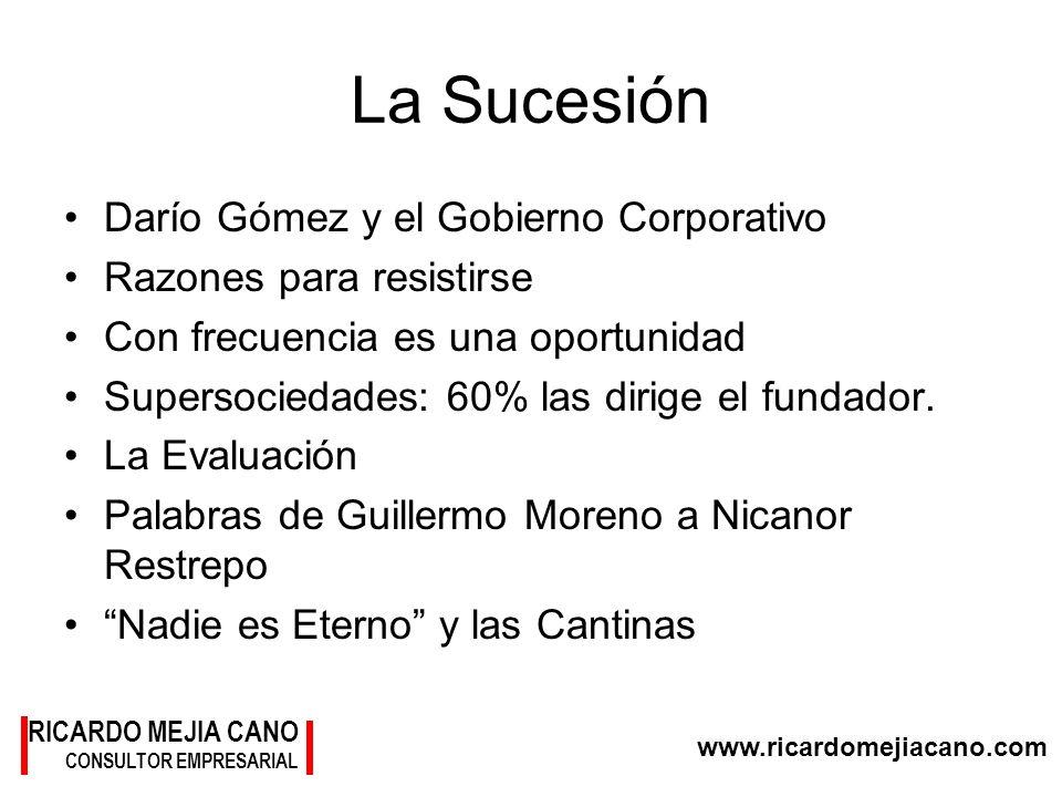 www.ricardomejiacano.com RICARDO MEJIA CANO CONSULTOR EMPRESARIAL La Sucesión Darío Gómez y el Gobierno Corporativo Razones para resistirse Con frecue