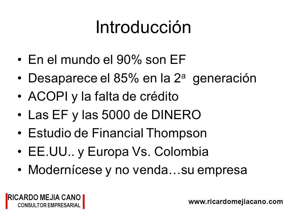 www.ricardomejiacano.com RICARDO MEJIA CANO CONSULTOR EMPRESARIAL Introducción En el mundo el 90% son EF Desaparece el 85% en la 2 a generación ACOPI