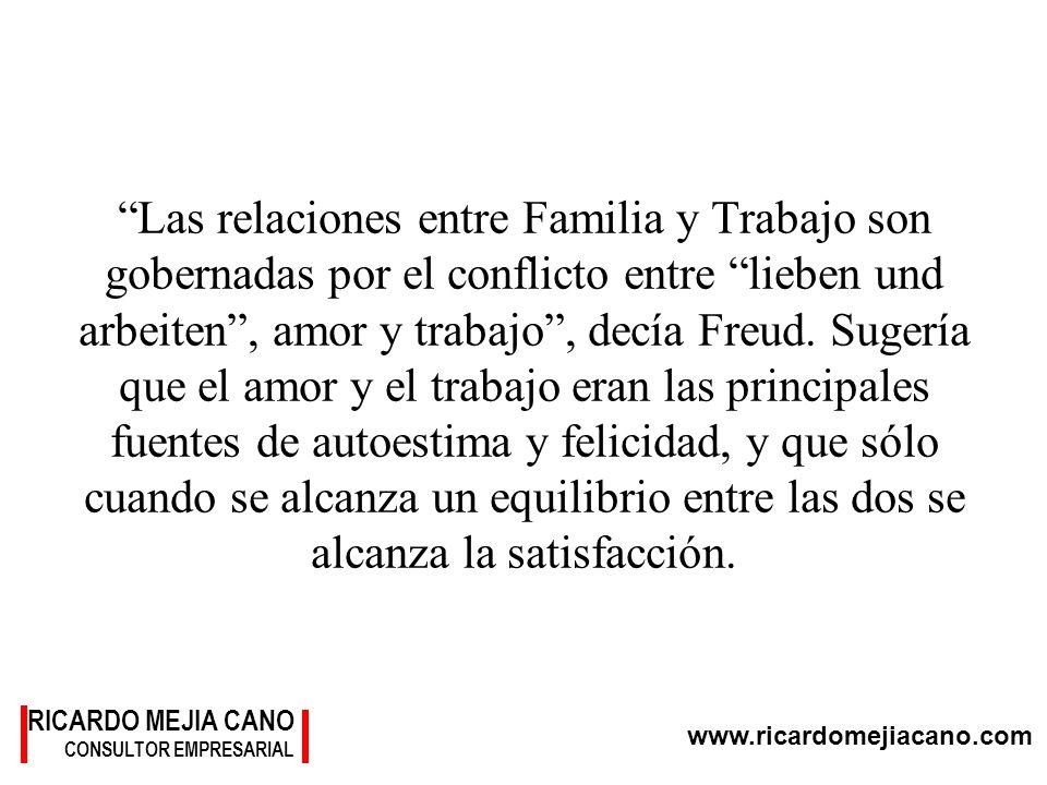 www.ricardomejiacano.com RICARDO MEJIA CANO CONSULTOR EMPRESARIAL Las relaciones entre Familia y Trabajo son gobernadas por el conflicto entre lieben