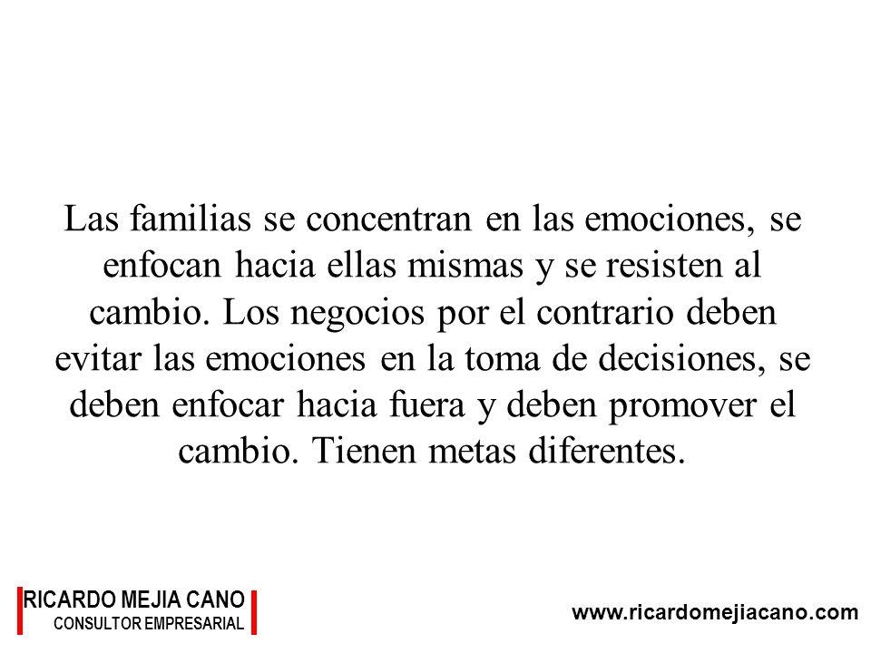www.ricardomejiacano.com RICARDO MEJIA CANO CONSULTOR EMPRESARIAL Las familias se concentran en las emociones, se enfocan hacia ellas mismas y se resi