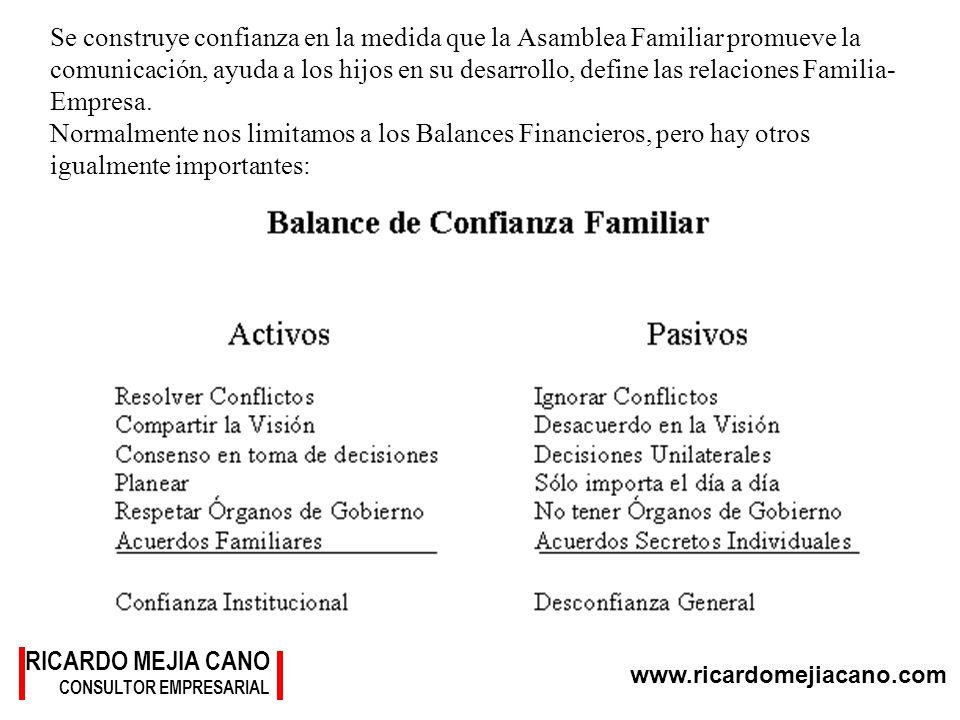 www.ricardomejiacano.com RICARDO MEJIA CANO CONSULTOR EMPRESARIAL Se construye confianza en la medida que la Asamblea Familiar promueve la comunicació
