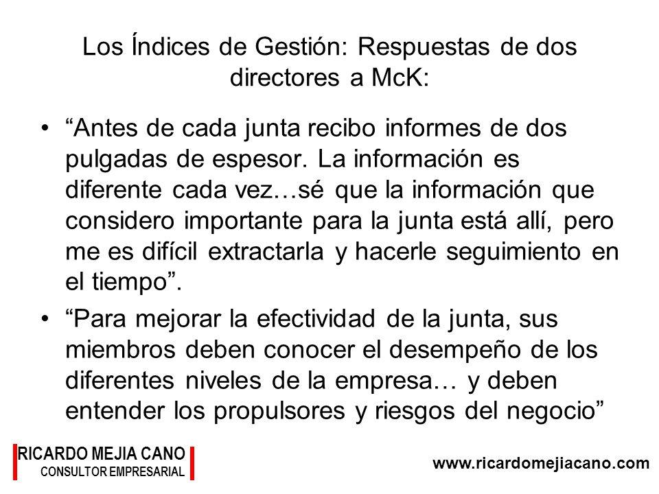 www.ricardomejiacano.com RICARDO MEJIA CANO CONSULTOR EMPRESARIAL Los Índices de Gestión: Respuestas de dos directores a McK: Antes de cada junta reci