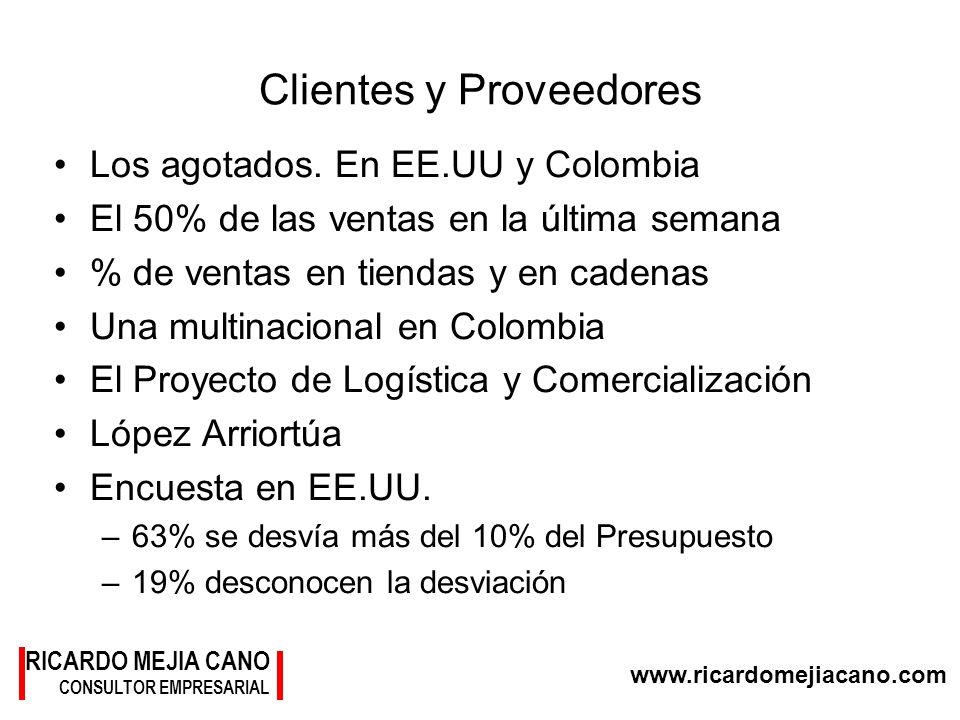 www.ricardomejiacano.com RICARDO MEJIA CANO CONSULTOR EMPRESARIAL Clientes y Proveedores Los agotados. En EE.UU y Colombia El 50% de las ventas en la