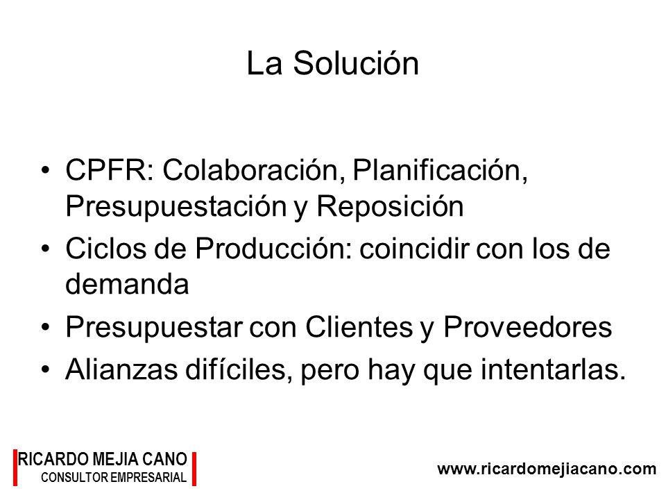 www.ricardomejiacano.com RICARDO MEJIA CANO CONSULTOR EMPRESARIAL La Solución CPFR: Colaboración, Planificación, Presupuestación y Reposición Ciclos d