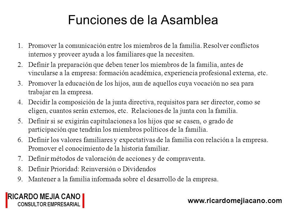 www.ricardomejiacano.com RICARDO MEJIA CANO CONSULTOR EMPRESARIAL Funciones de la Asamblea 1.Promover la comunicación entre los miembros de la familia