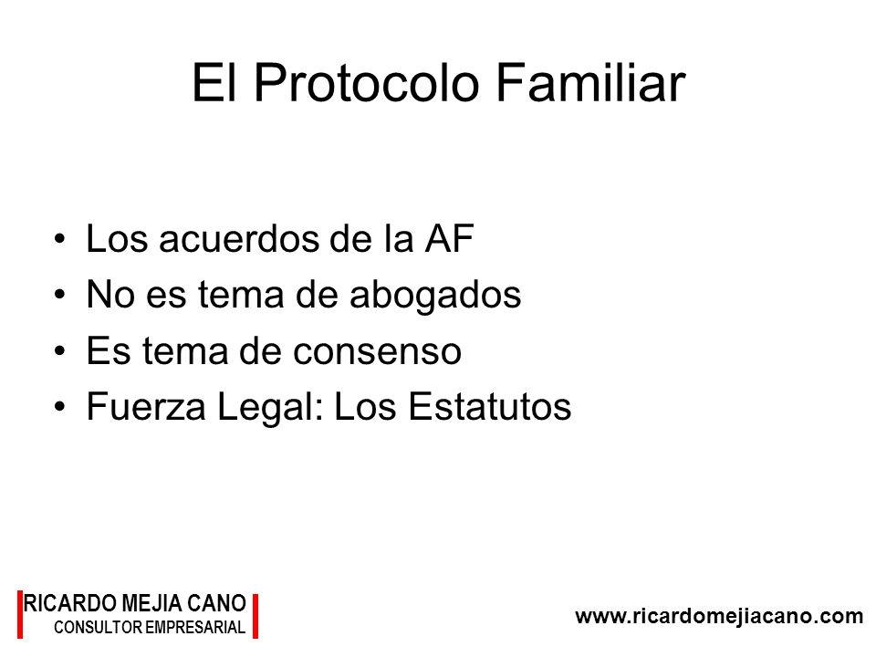 www.ricardomejiacano.com RICARDO MEJIA CANO CONSULTOR EMPRESARIAL El Protocolo Familiar Los acuerdos de la AF No es tema de abogados Es tema de consen