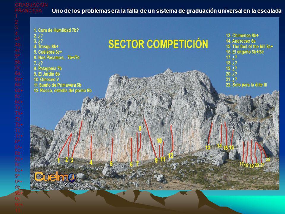 GRADUACION FRANCESA 1 2 3 4 4ª 4b 4c 5ª 5b 5c 6a 6a+ 6b 6b+ 6c 6c+ 7a 7a+ 7b 7b+ 7c 7c+ 8ª 8ª+ 8b 8b+ 8c 8c+ 9ª 9ª+ 9b 9b+ 9c 9c+ 10 Uno de los proble